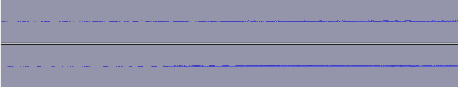 Note the spikes: (1) at the beginning and (1) at the end...